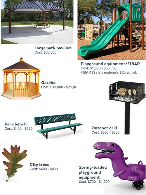 A diagram of different items desired by the Parks and Recreation Department, including their cost.